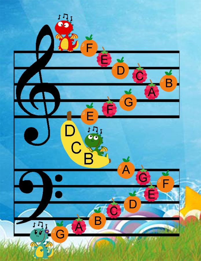 Music Berries Activity
